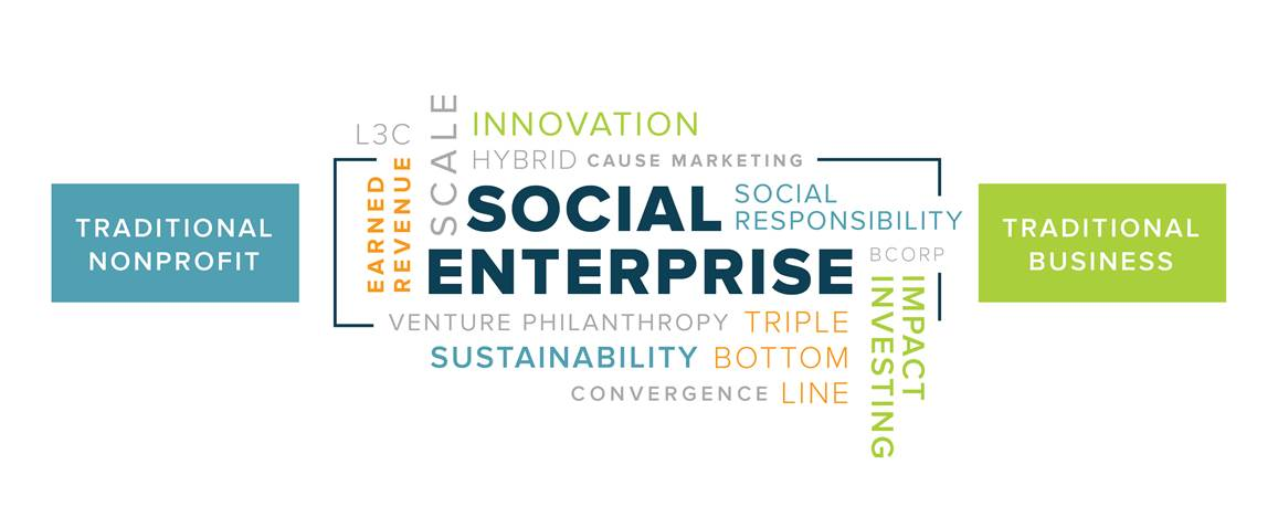 Tips for starting a social enterprise